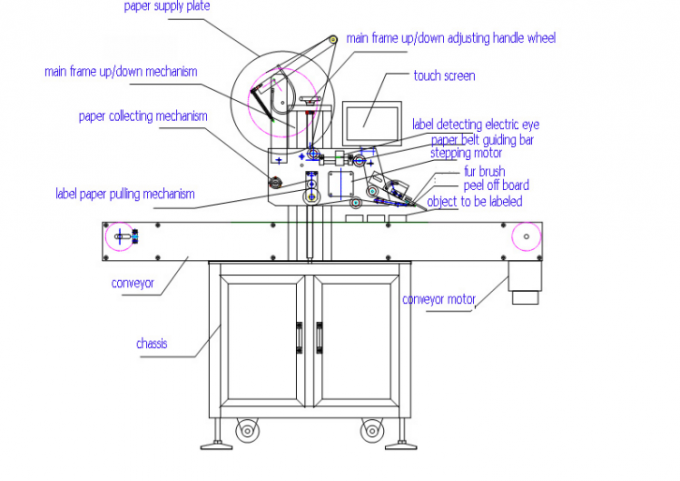 1000 میلی متر × 450 میلی متر کیسه های تخت به طور خودکار تخت سطح برچسب اعمال کننده برای طرف بالا